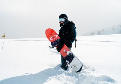 Helpful Tips to Choose the Perfect Ski Helmet