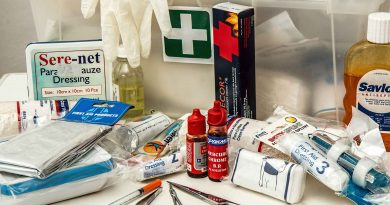 First-Aid-Kit-Ways-to-Select-Necessary-Items-for-You--on-iContentMart